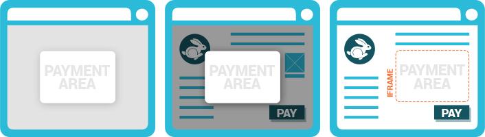 Payment Page Customization – Smart2Pay Documentation