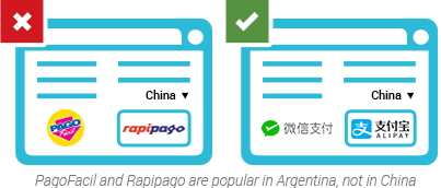 PagoFacil and RapiPago are popular in Argentina, not in China