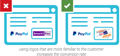 using logos that are more familiar to the customer increases the conversion rate